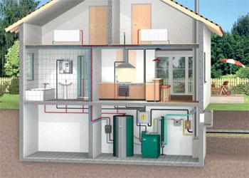 Heizkessel von Senertec Installation im Haus